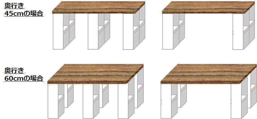 テーブル設計