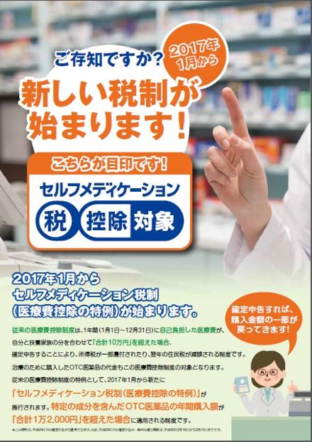 セルフメディケーション税制ポスター
