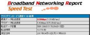 WiMAX2+実質速度測定