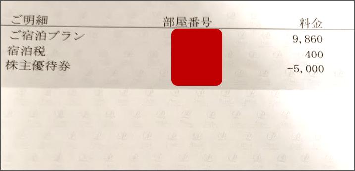 プリンスホテル株主優待券