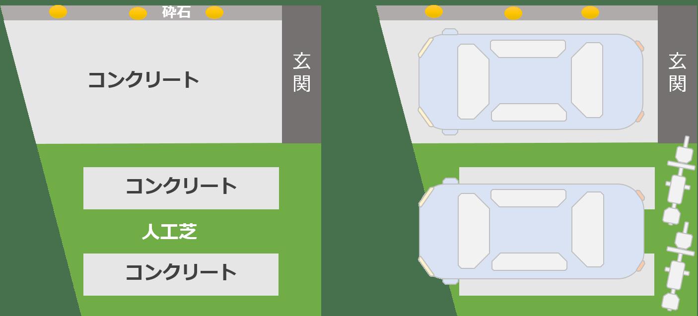 外構エクステリア駐車場見積もりイメージ